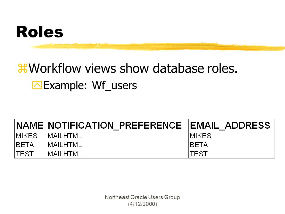 Northeast Oracle Users Group (4/12/2000) Roles zWorkflow views show database roles. yExample: Wf_users