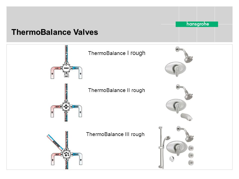 ThermoBalance I rough ThermoBalance II rough ThermoBalance III rough