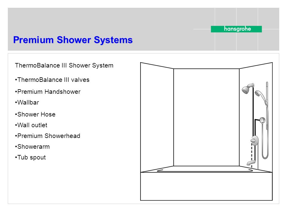 Premium Shower Systems ThermoBalance III Shower System ThermoBalance III valves Premium Handshower Wallbar Shower Hose Wall outlet Premium Showerhead Showerarm Tub spout