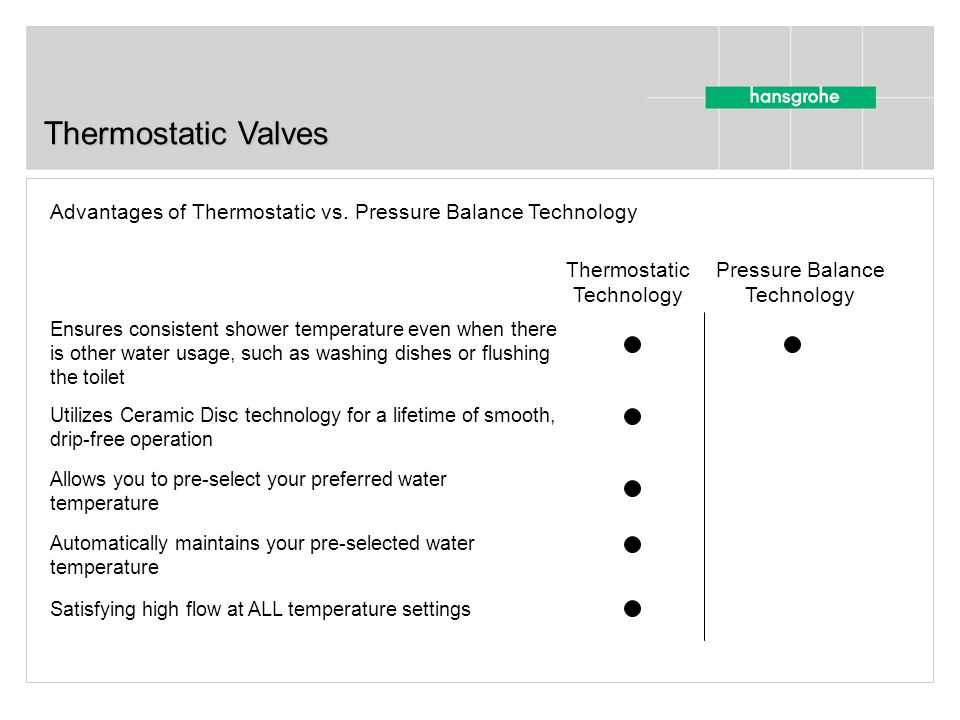 Advantages of Thermostatic vs.