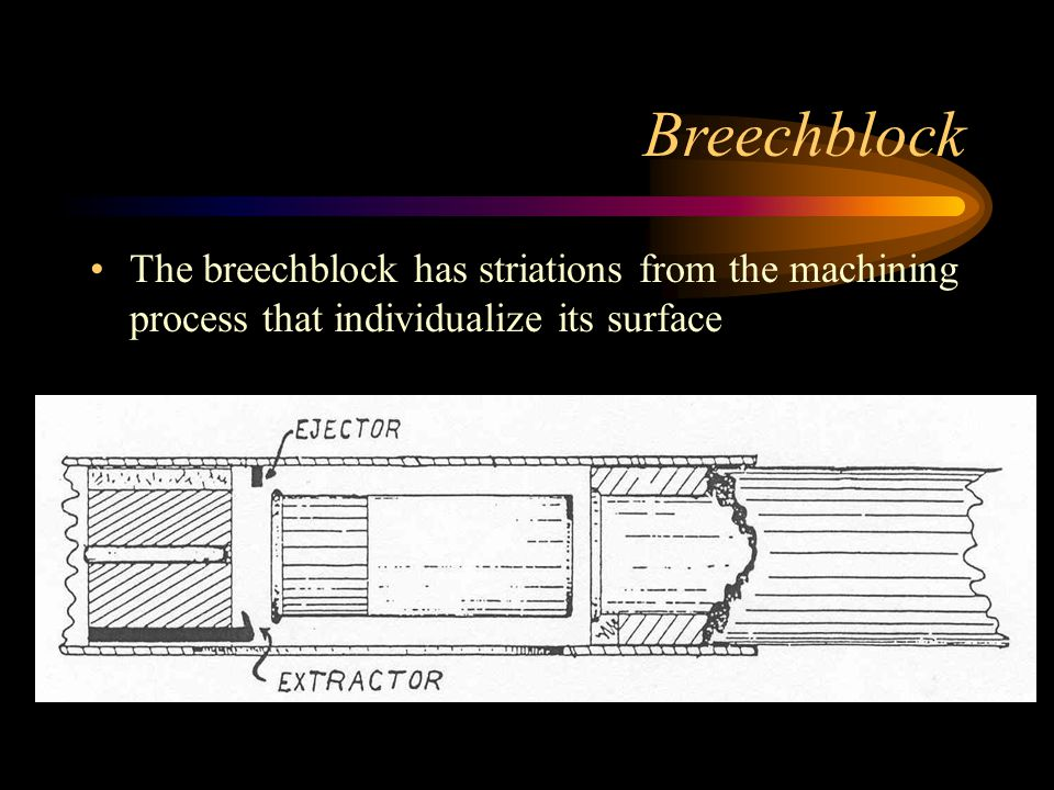 Breechblock The breechblock has striations from the machining process that individualize its surface