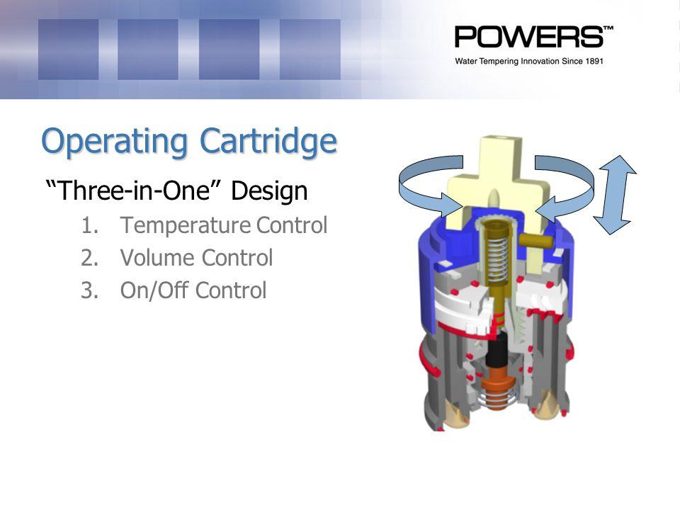 Operating Cartridge Three-in-One Design 1.Temperature Control 2.Volume Control 3.On/Off Control
