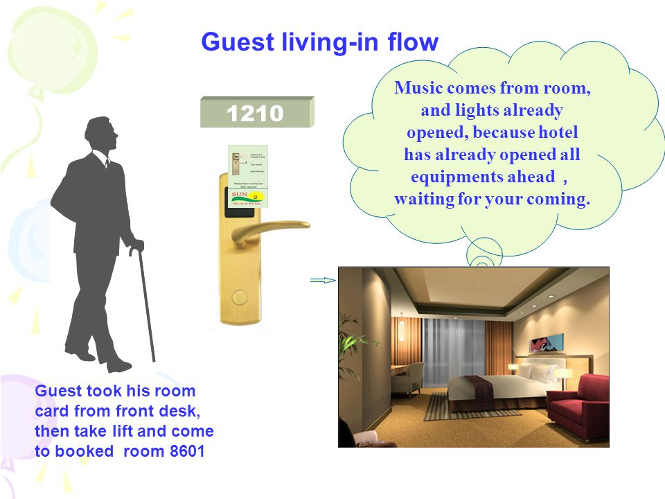 Front desk has already opened room lights, TV, A/C and background music through long-distance pre-setting Provides humanity services to guest Long-distance control function