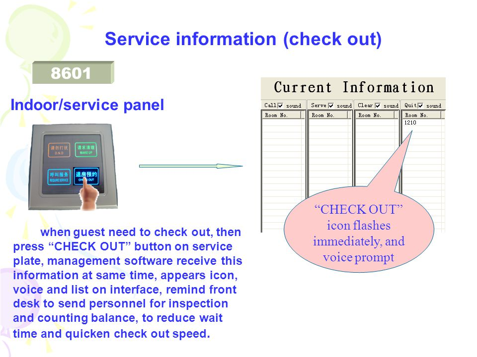 Service panel 1210 Service information ask for service when guest ask for service( food or laundry), the service icon appears automatically, and real time column displays service request information immediately, then ask serving personnel to go that room and provide required services House-keeping center management software room status Service icon flashes and list appears on information column, and voice prompt.