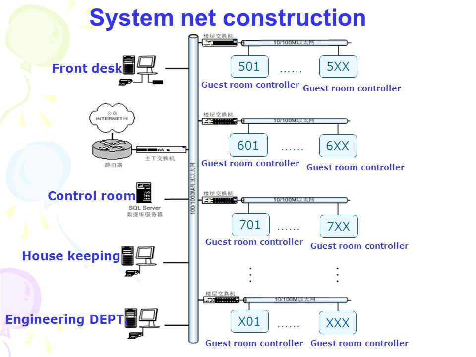 A/C thermostat Intelligent door lock Intelligent safeIntelligent identity distinguish card switch( M1) multifunction outdoor panel dispersive form Ind