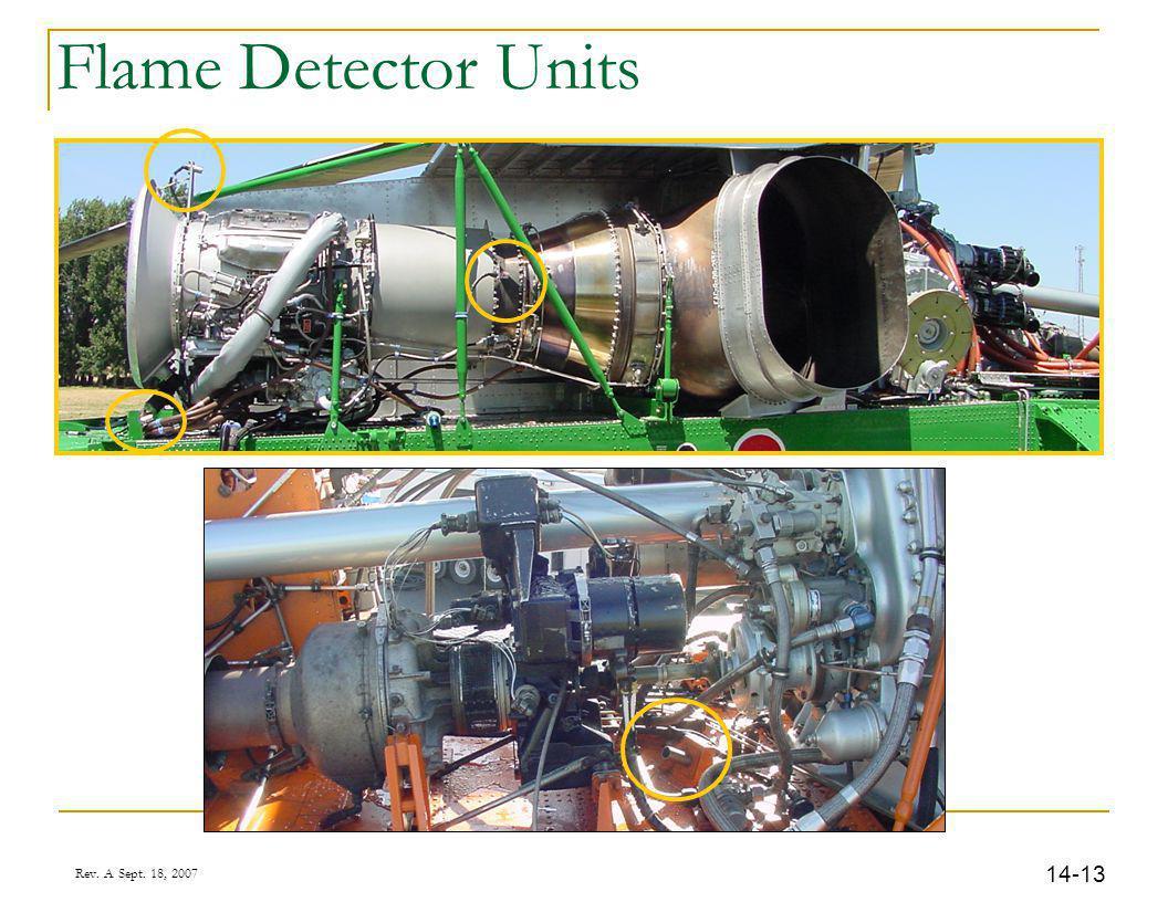 Rev. A Sept. 18, 2007 14-13 Flame Detector Units