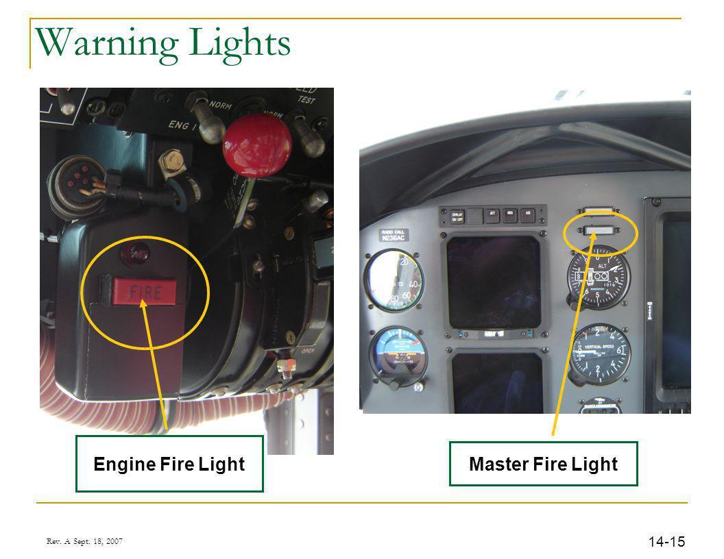 Rev. A Sept. 18, 2007 14-15 Warning Lights Engine Fire Light Master Fire Light