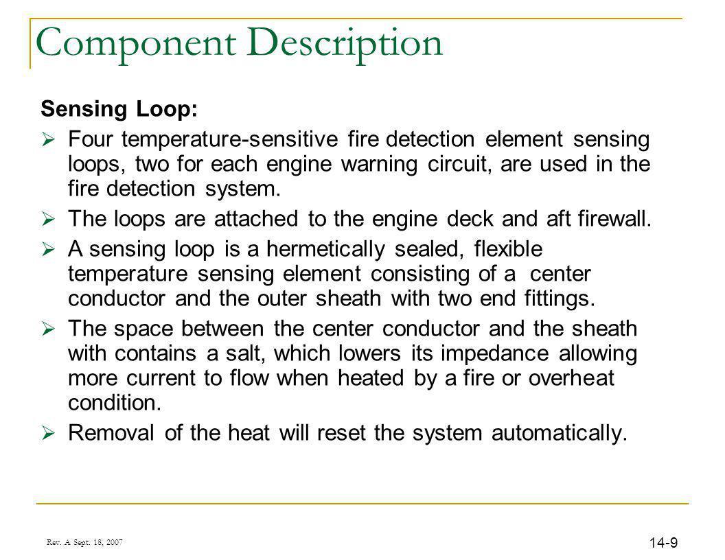 Rev. A Sept. 18, 2007 14-10 Sensing Loops Sensing Loop