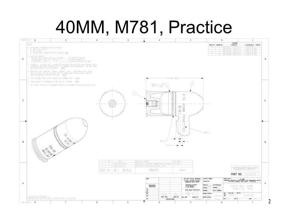 22 40MM, M781, Practice