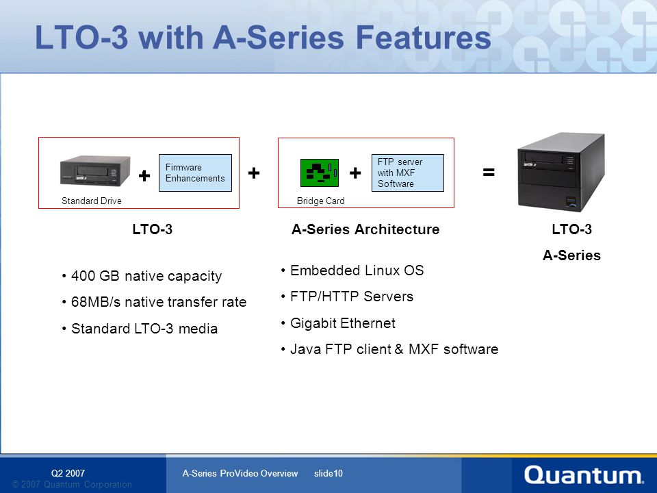 Q2 2007 A-Series ProVideo Overview slide10 © 2007 Quantum Corporation LTO-3 with A-Series Features + FTP server with MXF Software = + LTO-3 A-Series Embedded Linux OS FTP/HTTP Servers Gigabit Ethernet Java FTP client & MXF software Firmware Enhancements A-Series Architecture + 400 GB native capacity 68MB/s native transfer rate Standard LTO-3 media + Bridge CardStandard Drive