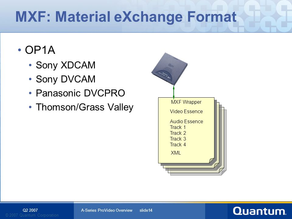 Q2 2007 A-Series ProVideo Overview slide14 © 2007 Quantum Corporation MXF Wrapper MXF: Material eXchange Format OP1A Sony XDCAM Sony DVCAM Panasonic D