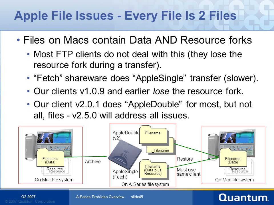 Q2 2007 A-Series ProVideo Overview slide45 © 2007 Quantum Corporation Apple File Issues - Every File Is 2 Files Files on Macs contain Data AND Resourc