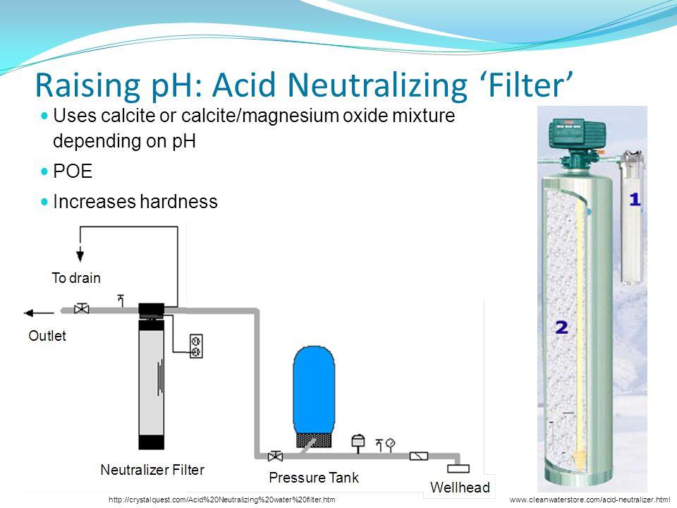 Raising pH: Acid Neutralizing Filter Uses calcite or calcite/magnesium oxide mixture depending on pH POE Increases hardness http://crystalquest.com/Ac