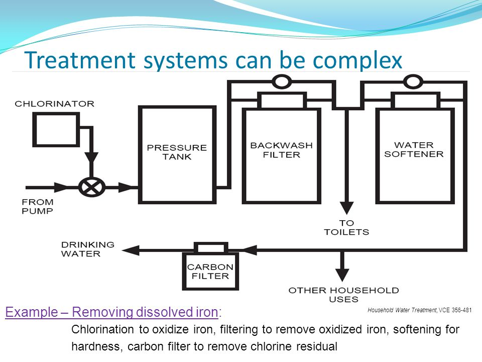 Treatment systems can be complex Example – Removing dissolved iron: Chlorination to oxidize iron, filtering to remove oxidized iron, softening for har