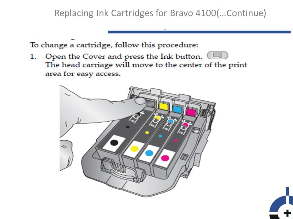 Replacing Ink Cartridges for Bravo 4100(…Continue)