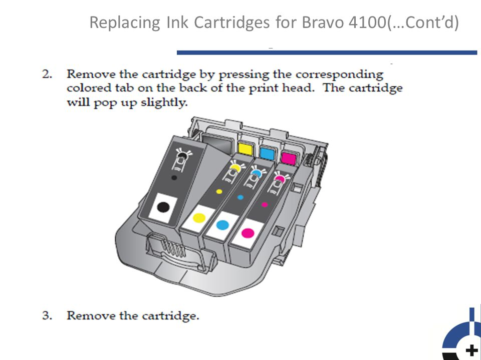 Replacing Ink Cartridges for Bravo 4100(…Contd)