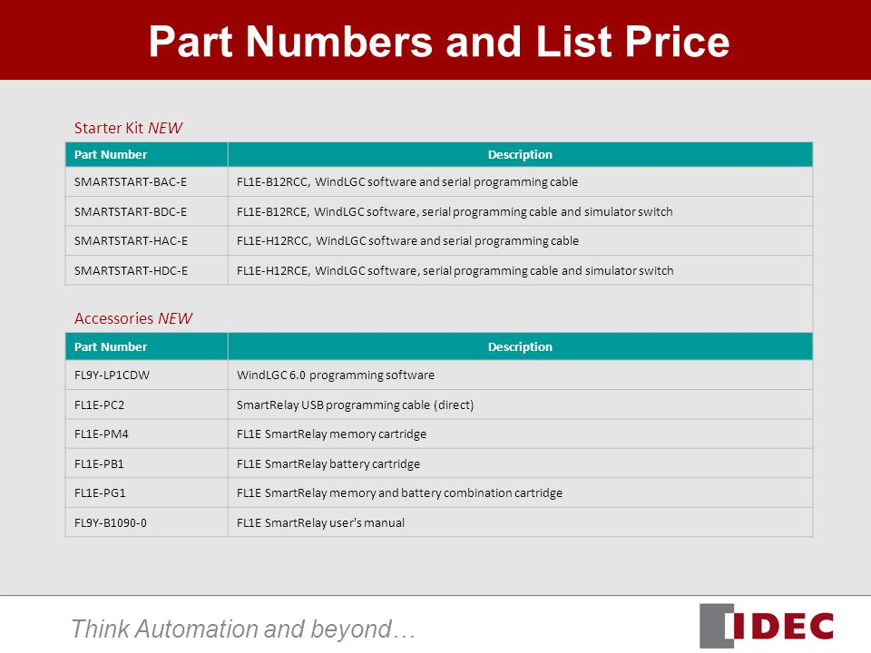 Think Automation and beyond… Part Numbers and List Price Starter Kit NEW Part NumberDescription SMARTSTART-BAC-EFL1E-B12RCC, WindLGC software and serial programming cable SMARTSTART-BDC-EFL1E-B12RCE, WindLGC software, serial programming cable and simulator switch SMARTSTART-HAC-EFL1E-H12RCC, WindLGC software and serial programming cable SMARTSTART-HDC-EFL1E-H12RCE, WindLGC software, serial programming cable and simulator switch Accessories NEW Part NumberDescription FL9Y-LP1CDWWindLGC 6.0 programming software FL1E-PC2SmartRelay USB programming cable (direct) FL1E-PM4FL1E SmartRelay memory cartridge FL1E-PB1FL1E SmartRelay battery cartridge FL1E-PG1FL1E SmartRelay memory and battery combination cartridge FL9Y-B1090-0FL1E SmartRelay user s manual