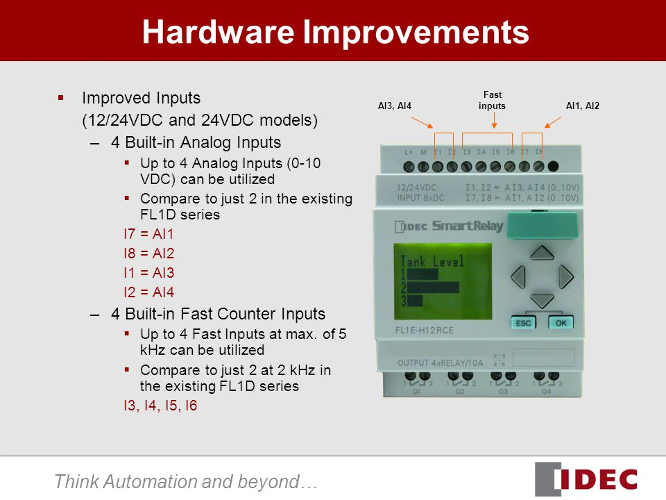 Think Automation and beyond… Hardware Improvements Improved Inputs (12/24VDC and 24VDC models) –4 Built-in Analog Inputs Up to 4 Analog Inputs (0-10 V