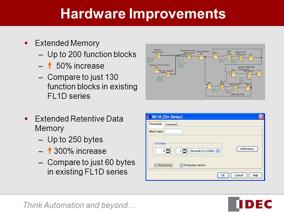 Think Automation and beyond… Hardware Improvements Extended Memory –Up to 200 function blocks – 50% increase –Compare to just 130 function blocks in existing FL1D series Extended Retentive Data Memory –Up to 250 bytes – 300% increase –Compare to just 60 bytes in existing FL1D series