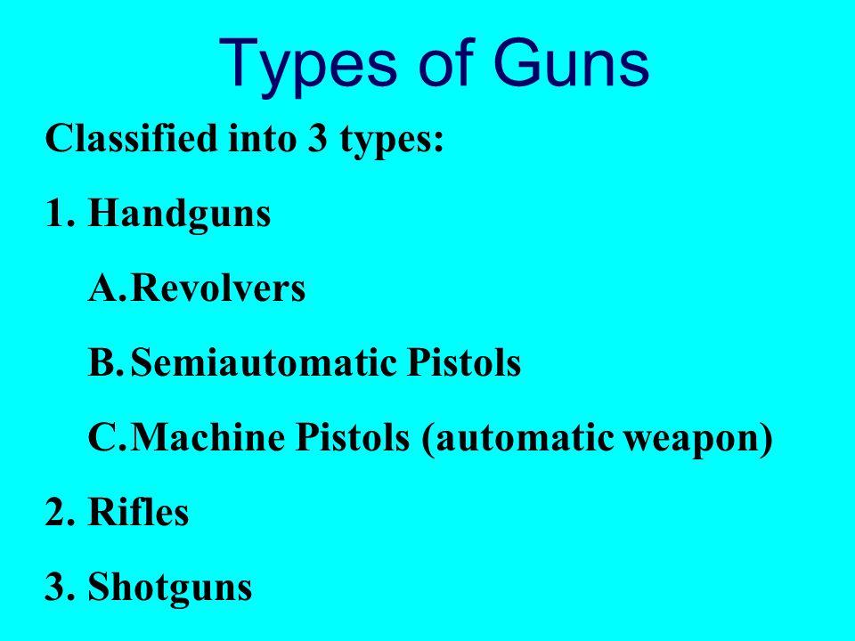 Types of Guns Classified into 3 types: 1.Handguns A.Revolvers B.Semiautomatic Pistols C.Machine Pistols (automatic weapon) 2.Rifles 3.Shotguns
