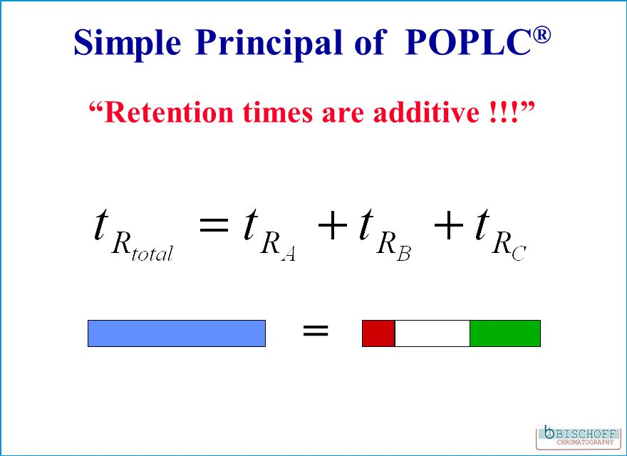 = Simple Principal of POPLC ® Retention times are additive !!!