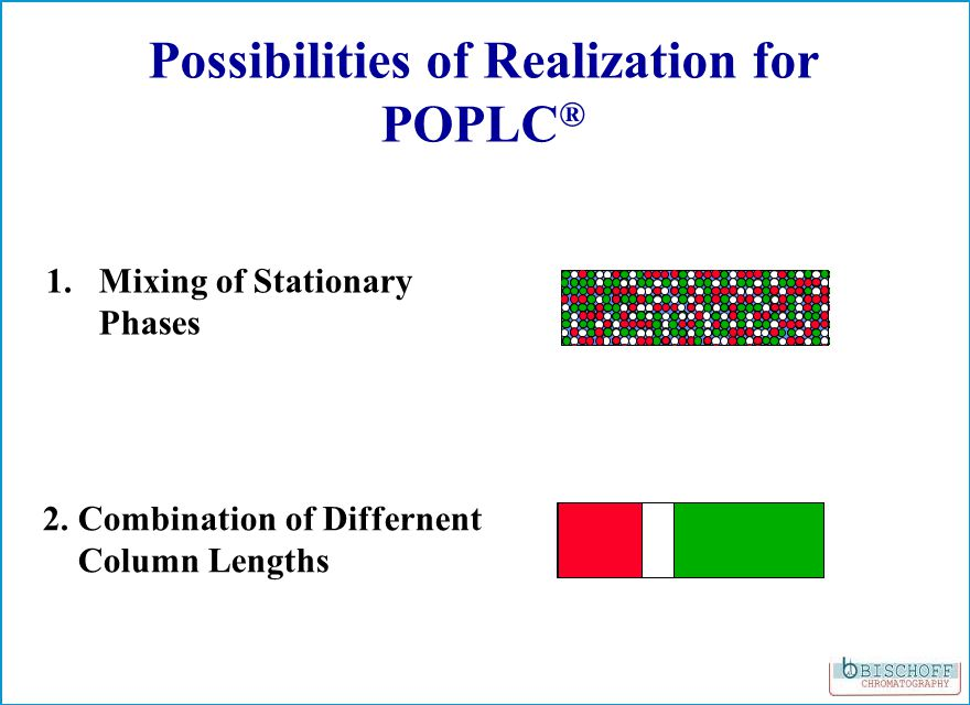 2. Combination of Differnent Column Lengths Possibilities of Realization for POPLC ® 1.Mixing of Stationary Phases