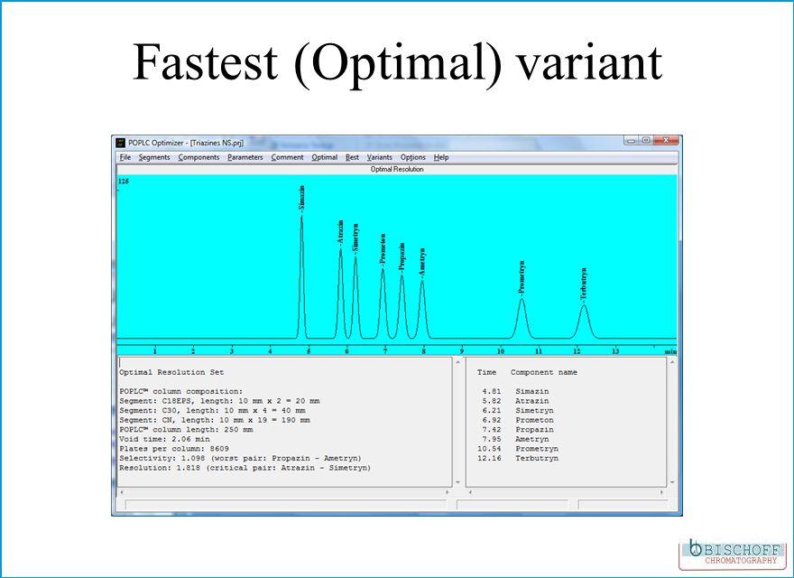 Fastest (Optimal) variant