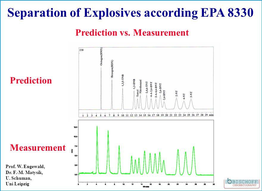 Measurement Prediction Prof. W. Engewald, Dr. F.-M.