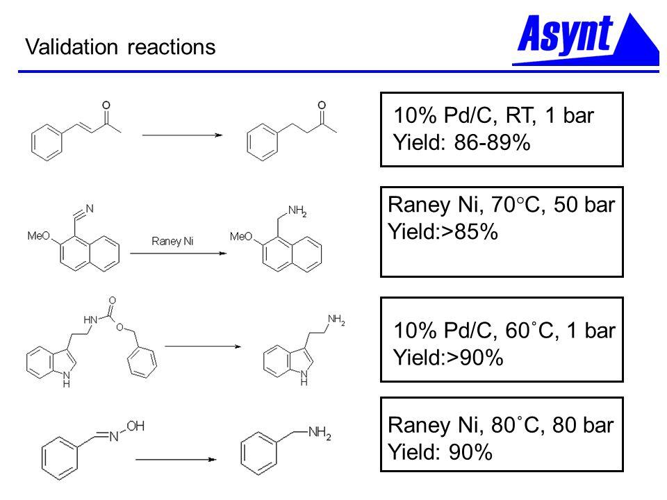 10% Pd/C, 60˚C, 1 bar Yield:>90% Raney Ni, 80˚C, 80 bar Yield: 90% 10% Pd/C, RT, 1 bar Yield: 86-89% Raney Ni, 70°C, 50 bar Yield:>85% Validation reac