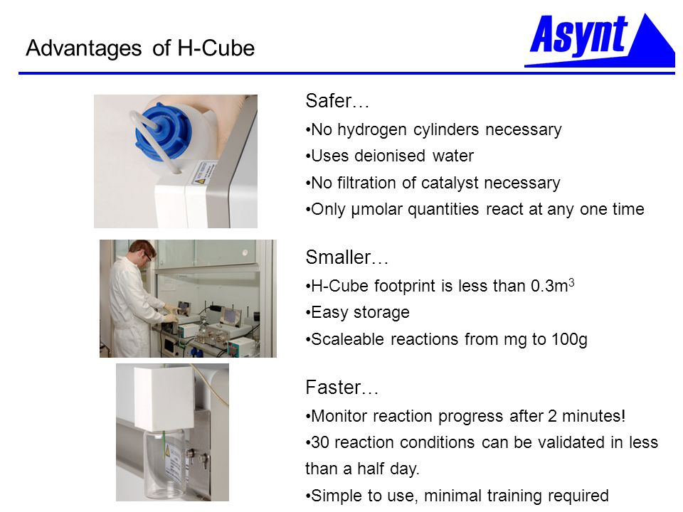Advantages of H-Cube Safer… No hydrogen cylinders necessary Uses deionised water No filtration of catalyst necessary Only µmolar quantities react at a