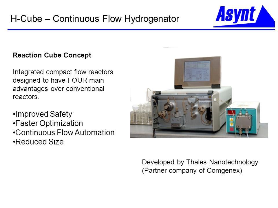 H-Cube – Continuous Flow Hydrogenator Reaction Cube Concept Integrated compact flow reactors designed to have FOUR main advantages over conventional r