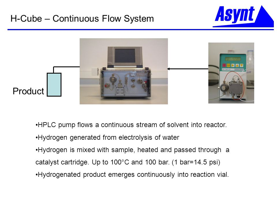 H-Cube – Continuous Flow System Product HPLC pump flows a continuous stream of solvent into reactor. Hydrogen generated from electrolysis of water Hyd
