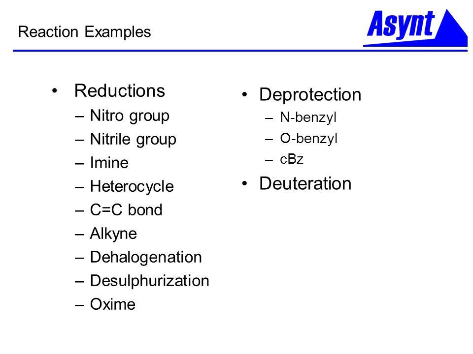 Reaction Examples Reductions –Nitro group –Nitrile group –Imine –Heterocycle –C=C bond –Alkyne –Dehalogenation –Desulphurization –Oxime Deprotection –