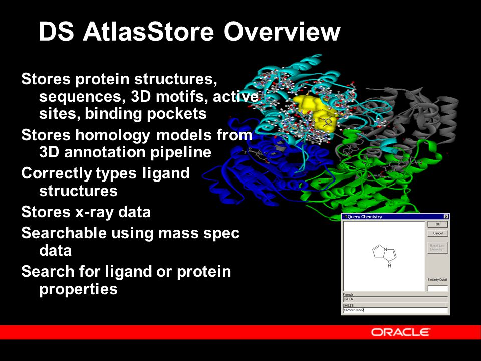 DS AtlasStore Overview Stores protein structures, sequences, 3D motifs, active sites, binding pockets Stores homology models from 3D annotation pipeli
