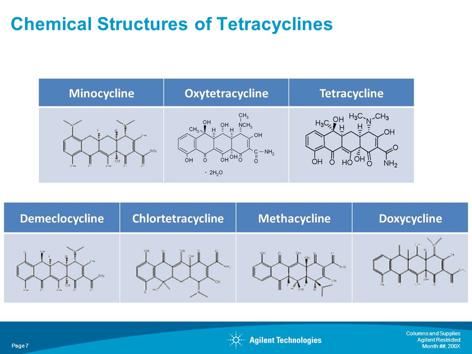 Columns and Supplies Agilent Restricted Month ##, 200X Page 7 Chemical Structures of Tetracyclines