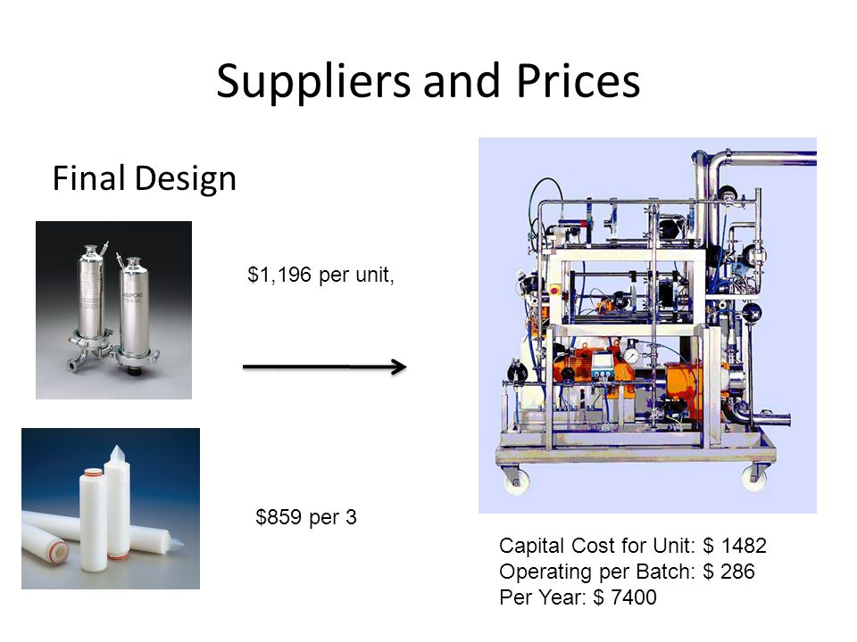 Suppliers and Prices Final Design 2000 Cartridge Housing Millipore Express SHF Cartridge Filter $859 per 3 $1,196 per unit, Capital Cost for Unit: $ 1