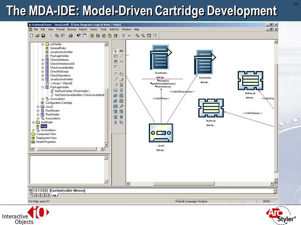 68 ArcStyler CARAT: The PostScript Standard for MDA Cartridges Pluggable MDA Cartridges standard Set Gen.