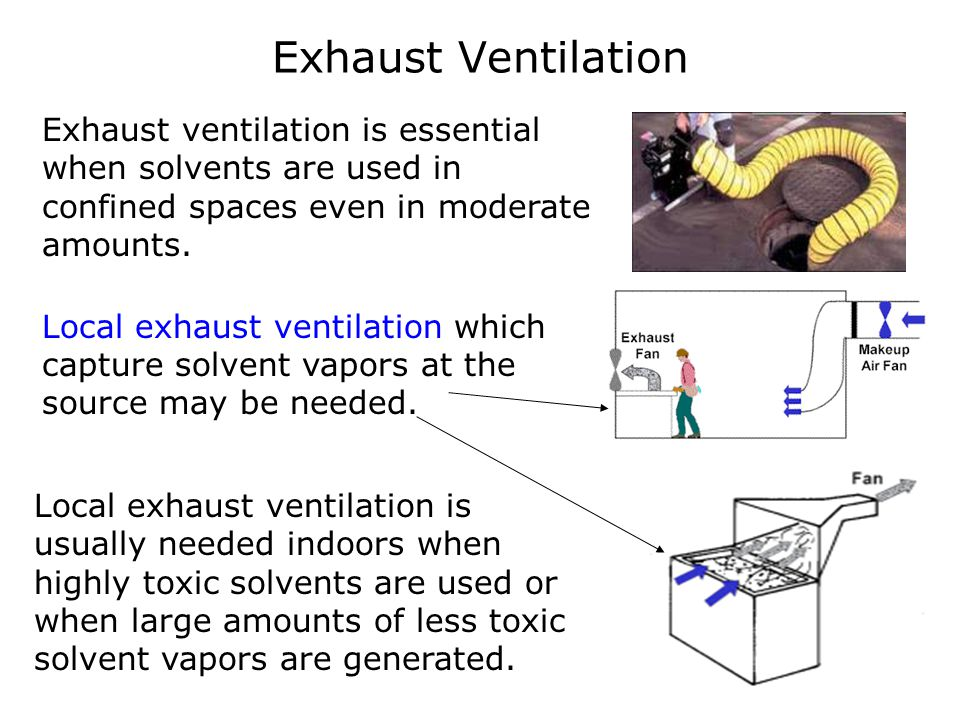 Exhaust Ventilation Exhaust ventilation is essential when solvents are used in confined spaces even in moderate amounts. Local exhaust ventilation whi