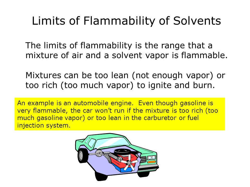 Limits of Flammability of Solvents The limits of flammability is the range that a mixture of air and a solvent vapor is flammable. Mixtures can be too