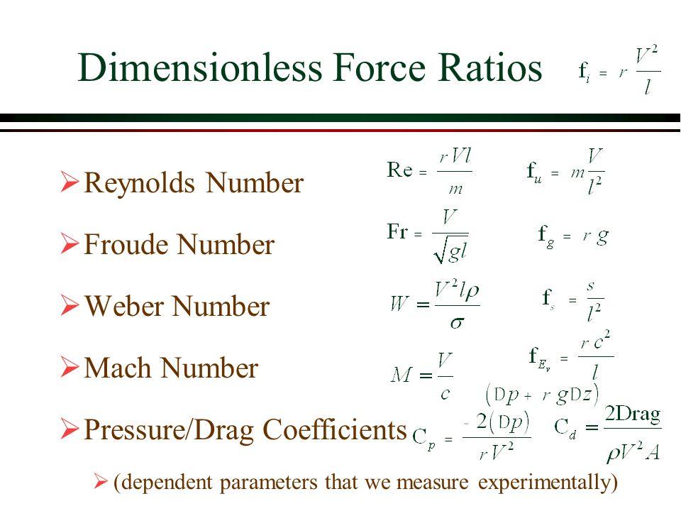 Dimensionless Force Ratios Reynolds Number Froude Number Weber Number Mach Number Pressure/Drag Coefficients (dependent parameters that we measure exp