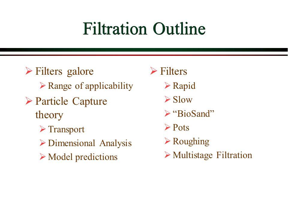 Filters Galore Bio Sand Rapid Sand Cartridge Bag Pot Candle Diatomaceous earth filter Slow Sand Rough