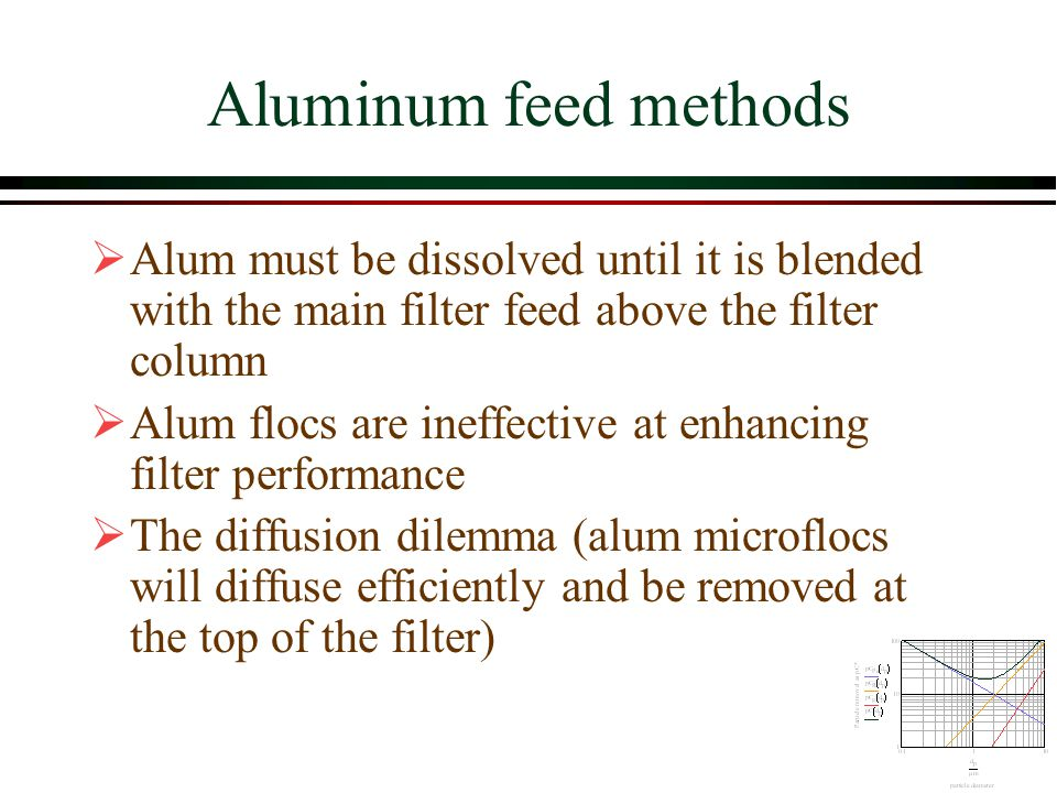 Aluminum feed methods Alum must be dissolved until it is blended with the main filter feed above the filter column Alum flocs are ineffective at enhan