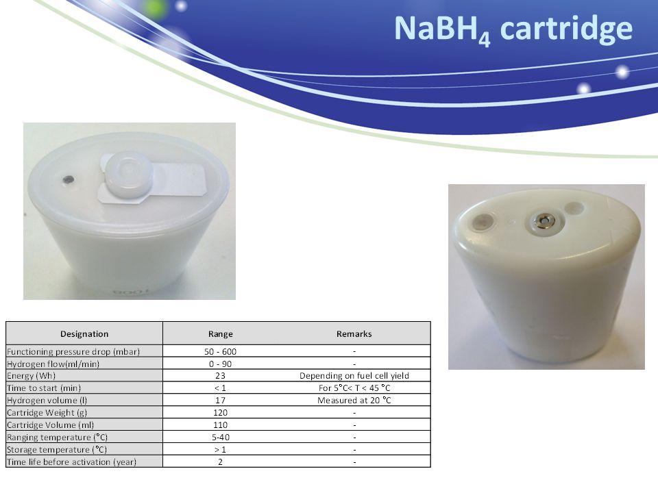NaBH 4 cartridge
