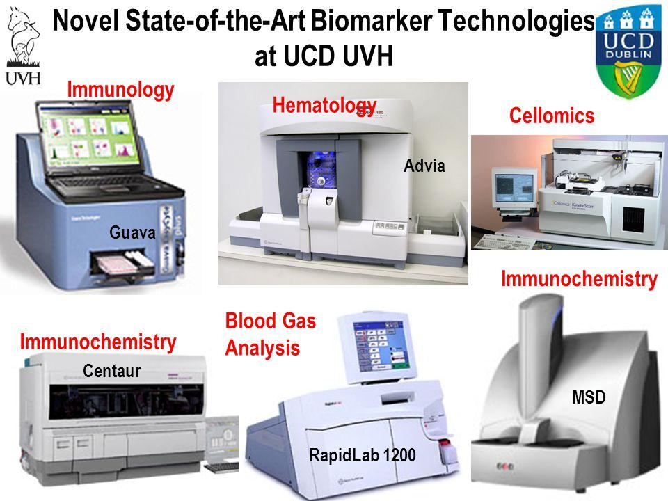 Novel State-of-the-Art Biomarker Technologies at UCD UVH Hematology Immunology Advia Immunochemistry Centaur MSD Guava Cellomics InCell Blood Gas Analysis Immunochemistry RapidLab 1200