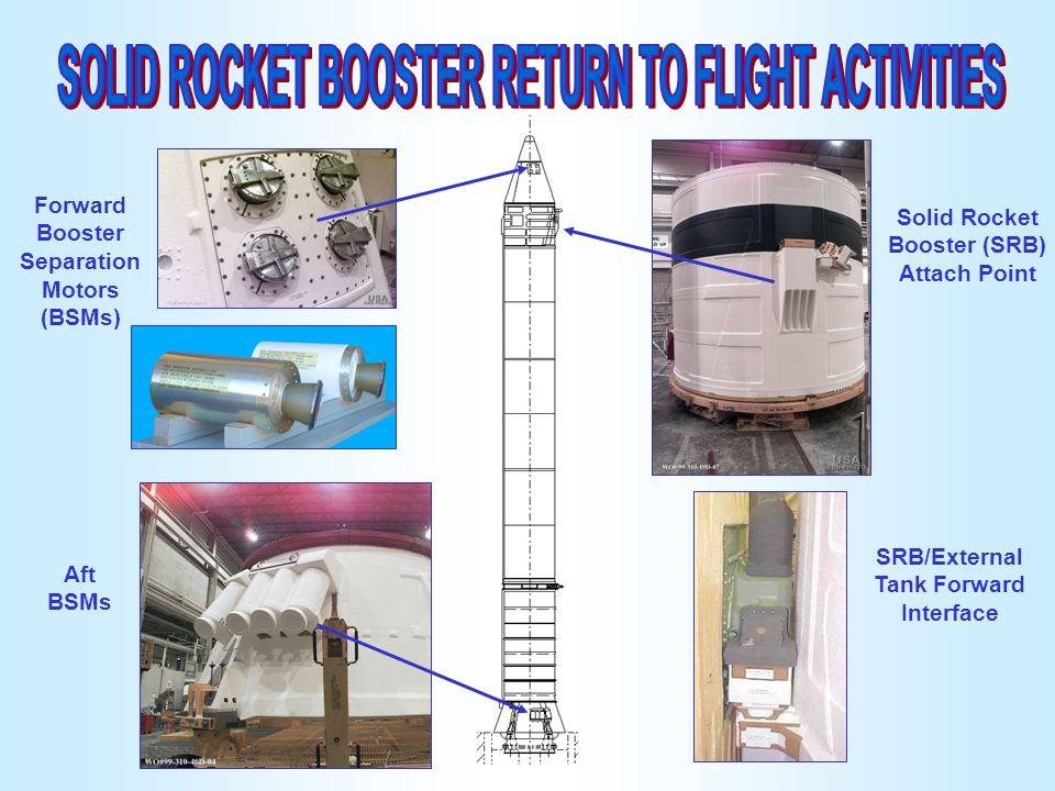 Solid Rocket Booster (SRB) Attach Point Forward Booster Separation Motors (BSMs) Aft BSMs SRB/External Tank Forward Interface