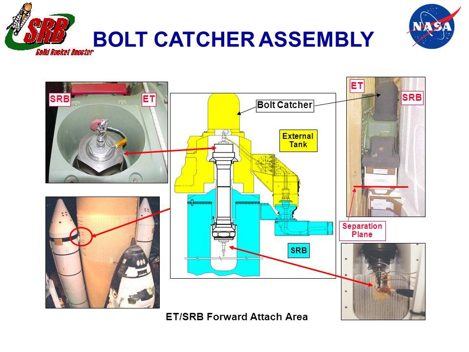 BOLT CATCHER ASSEMBLY External Tank SRB ET ET/SRB Forward Attach Area ET SRB Bolt Catcher Separation Plane