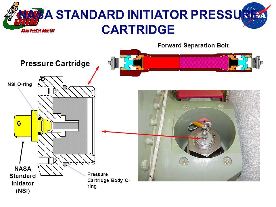 Pressure Cartridge NASA Standard Initiator (NSI) Forward Separation Bolt Pressure Cartridge Body O- ring NSI O-ring NASA STANDARD INITIATOR PRESSURE C