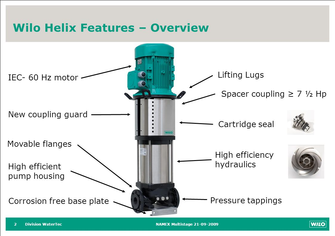 Division WaterTecNAMEX Multistage 21-09-20092 Wilo Helix Features – Overview Lifting Lugs Spacer coupling 7 ½ Hp Movable flanges New coupling guard IEC- 60 Hz motor Corrosion free base plate High efficient pump housing High efficiency hydraulics Pressure tappings Cartridge seal
