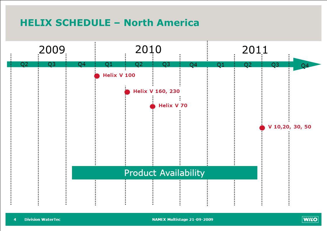 Division WaterTecNAMEX Multistage 21-09-20094 Q2Q3Q4Q1Q2Q3 Helix V 160, 230 Q1Q2Q4Q3 Q4 Product Availability 2009 2010 HELIX SCHEDULE – North America 2011 Helix V 100 Helix V 70 V 10,20, 30, 50