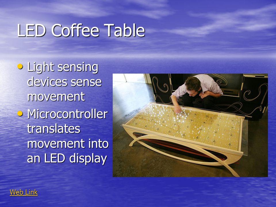 LED Coffee Table Light sensing devices sense movement Light sensing devices sense movement Microcontroller translates movement into an LED display Mic